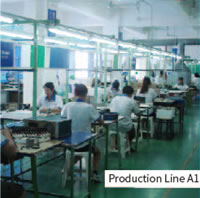 08 Air Purifiers ISO9001 Quality Management System Production Line A1