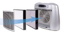 60 Home Air Purifier ADA681 Structure