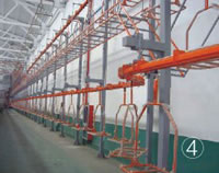 Automatic Spray Coating Production Line, Hanging Lines