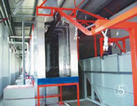 Automatic Spray Coating Production Line, Washing Hanger Device