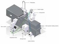 11 Slow Speed Crusher around Injection Molding Machine Solution 1