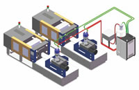55 Dehumidification Dryer Solution 2