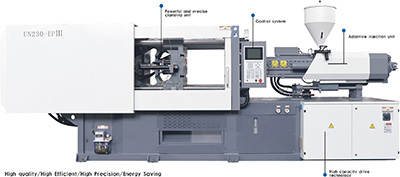 09 Injection Machines, High Quality High Efficient, High Precision Energy Saving