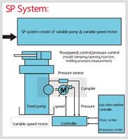 16 Intelligent Control System