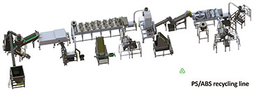 14 PS ABS Recycling Line Workshop Layout