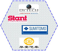 17 Plastics Welding Solutions Customers on Automotive Car Manufacturing Carbon Canister DYTECH Stant SUMITOMO HuaAn
