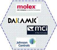 19 Plastics Welding Solutions Customers on Automotive Car Manufacturing Electronics molex DARAMIC mci Johnson Controls